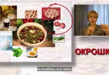 Intermediate Russian - Food