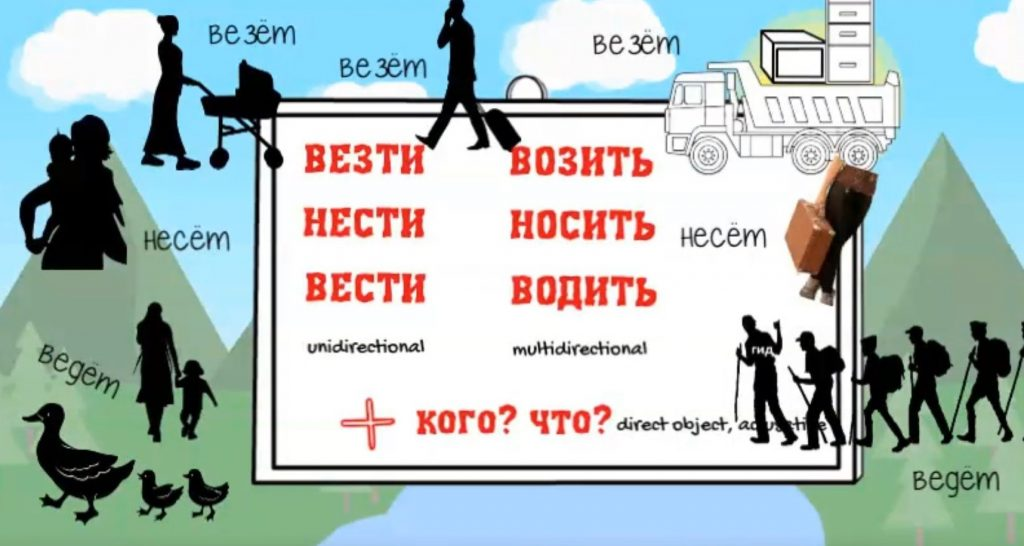 Russian Verbs of Motion with the Wolf, Goat and Cabbage Problem